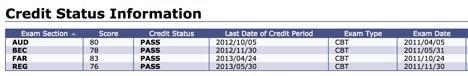 cpa exam credit status