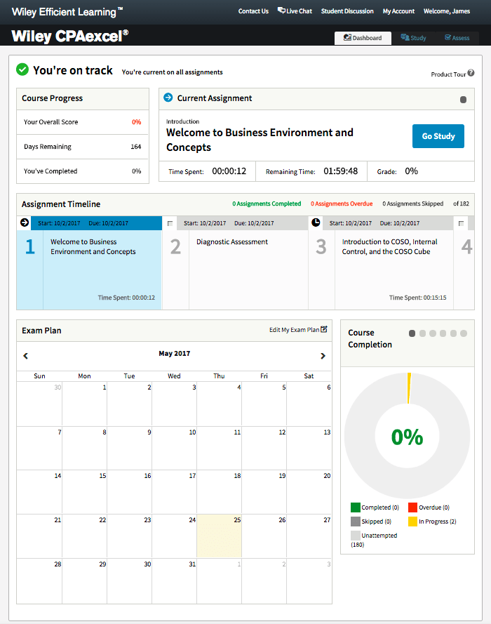 Wiley CPA Dashboard