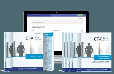 Kaplan CFA Study Materials