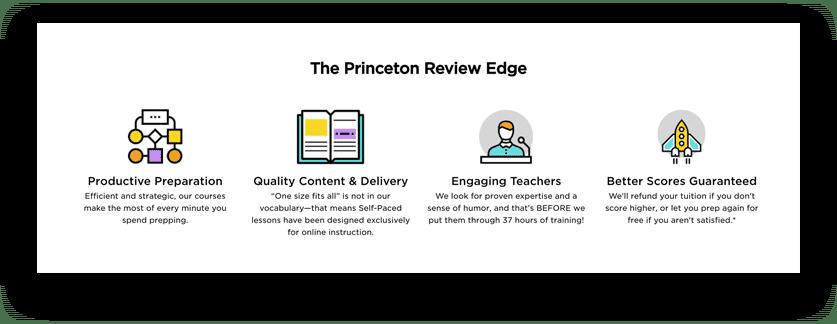 Princeton-Review-SAT Final-Recommendation