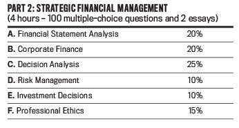 Strategic Financial Management - Changes To The CMA Exam