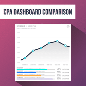 CPA Review Course Software Dashboard Interfaces