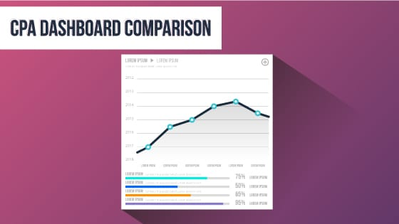 Best CPA Review Course Dashboard Comparisons