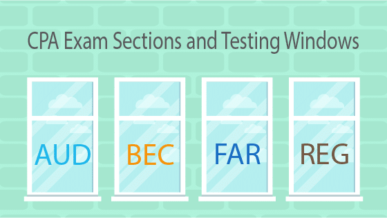 CPA Exam Sections and Testing Windows