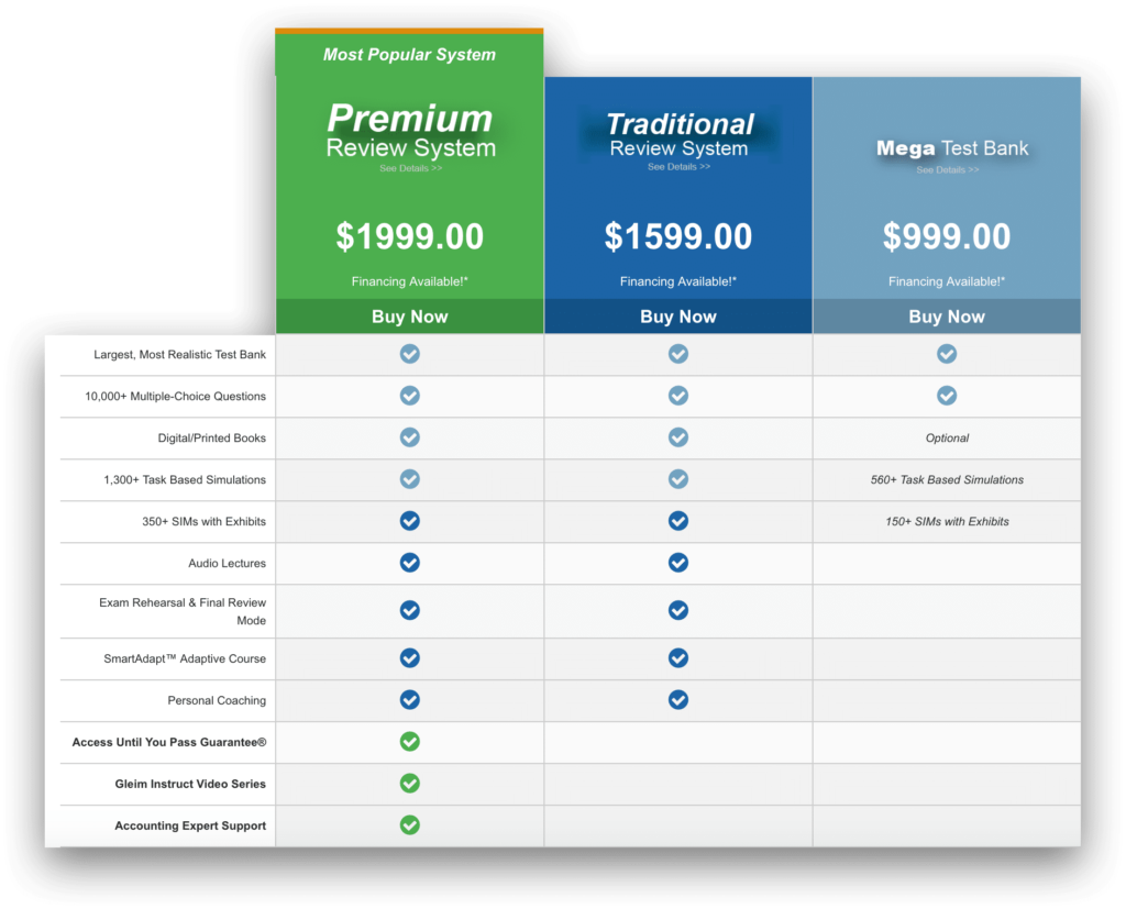 Gleim CPA Review - Pricing Table