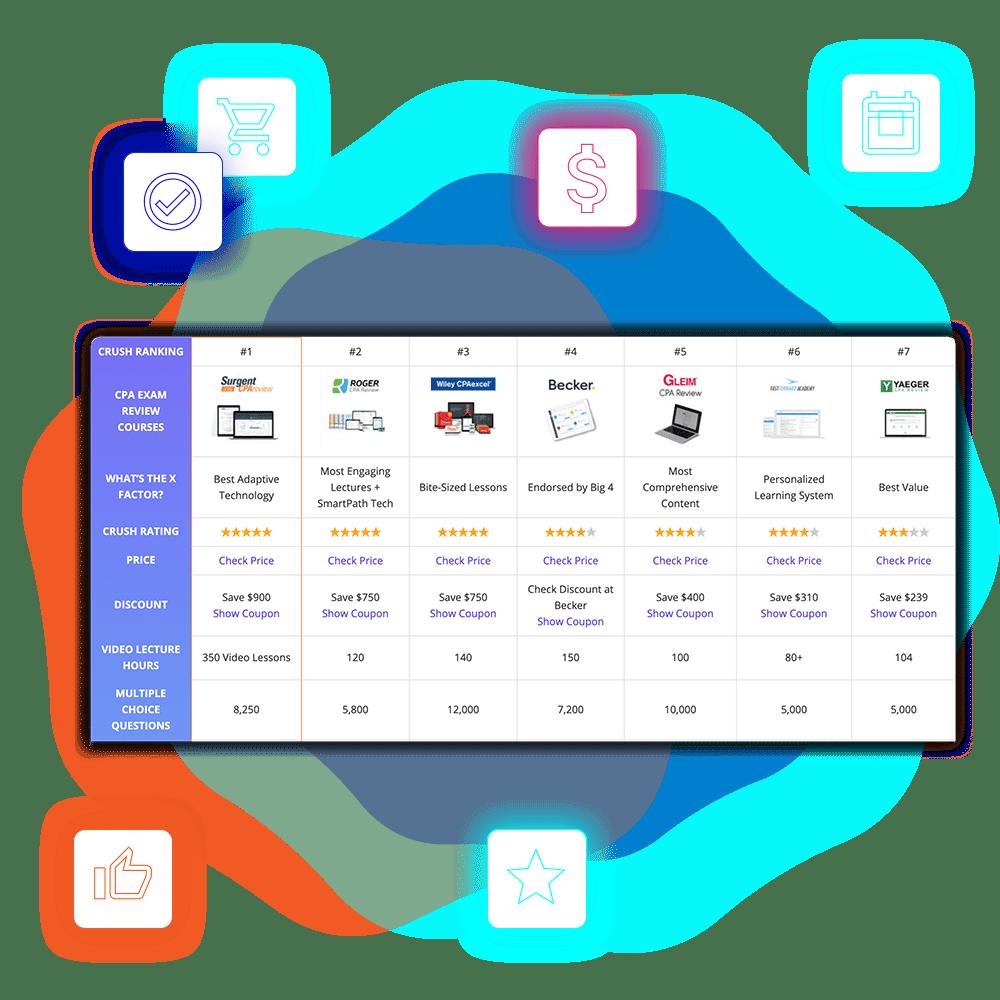 Homepage Chart Image