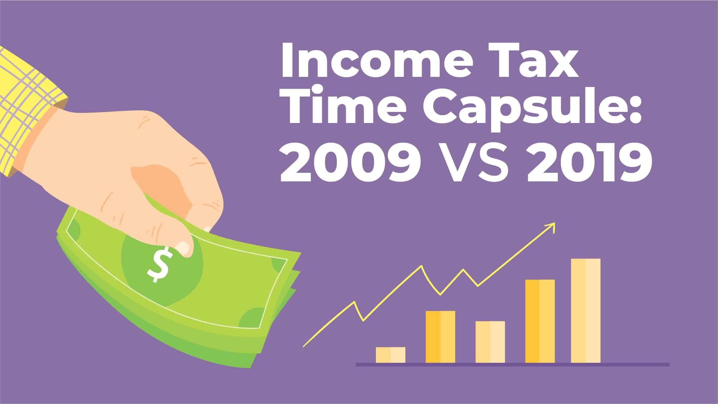 Income tax comparison 2009 vs 2019