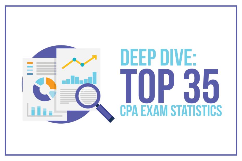 Deep Dive: Top 35 CPA Exam Statistics