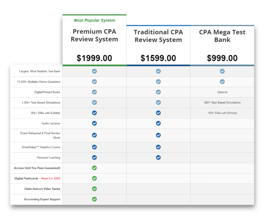 gleim-cpa-review-product-comparison-chart